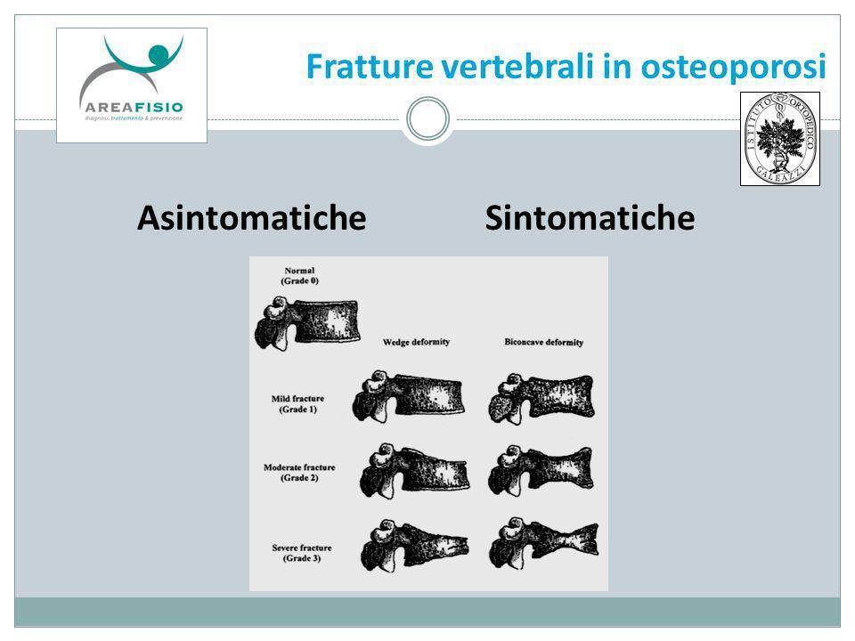 Fratture vertebrali in osteoporosi