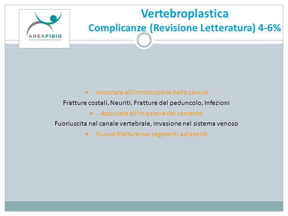 Vertebroplastica Complicanze (Revisione Letteratura) 4-6%