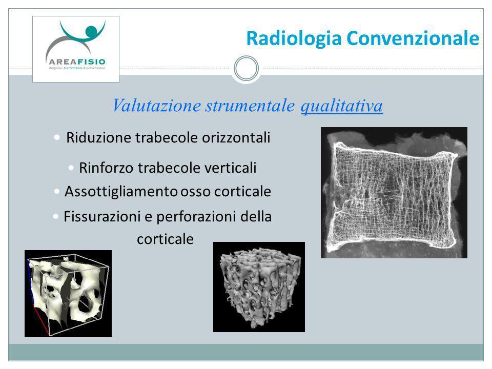 Radiologia Convenzionale