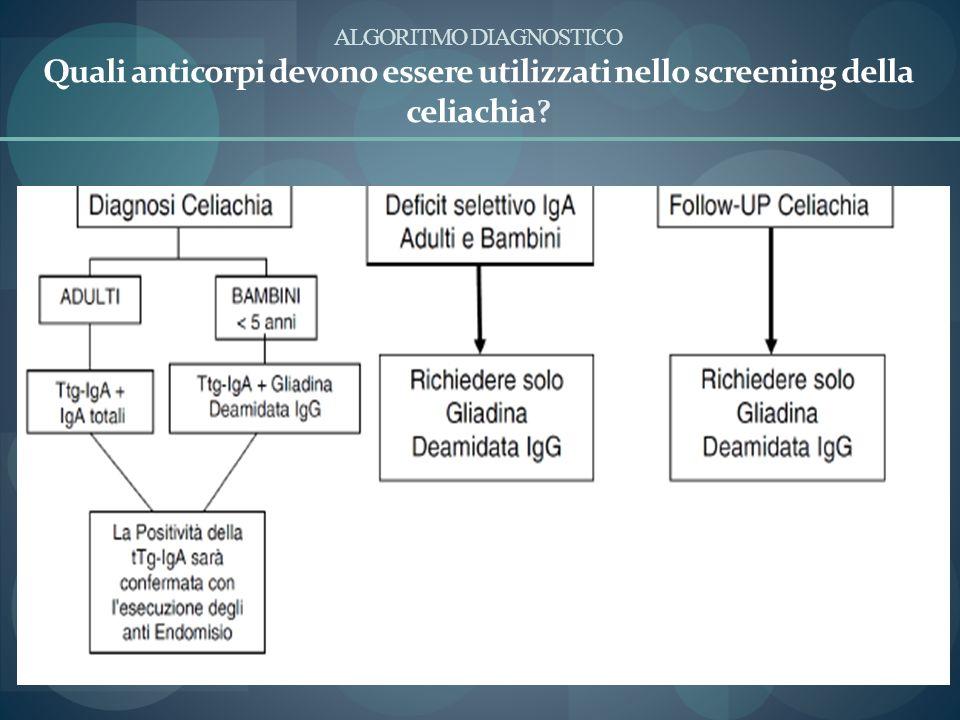 ALGORITMO DIAGNOSTICO Quali anticorpi devono essere utilizzati nello screening della celiachia
