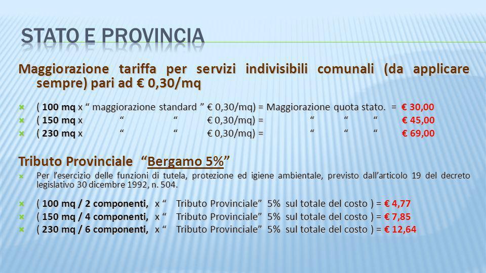 3/28/2017STATO E PROVINCIA. Maggiorazione tariffa per servizi indivisibili comunali (da applicare sempre) pari ad € 0,30/mq.