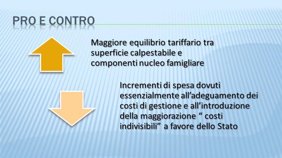 3/28/2017PRO E CONTRO. Maggiore equilibrio tariffario tra superficie calpestabile e componenti nucleo famigliare.