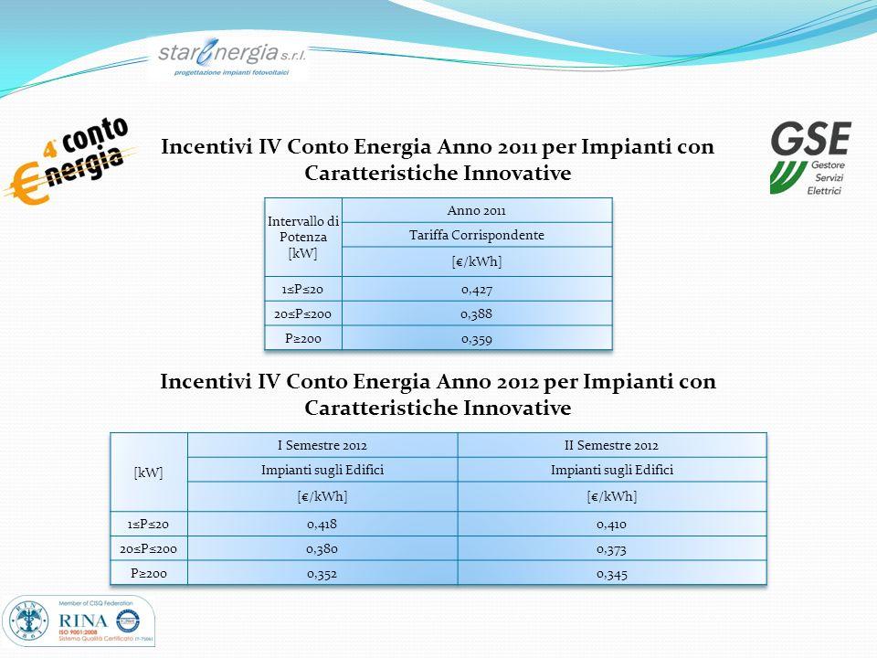 Incentivi IV Conto Energia Anno 2011 per Impianti con
