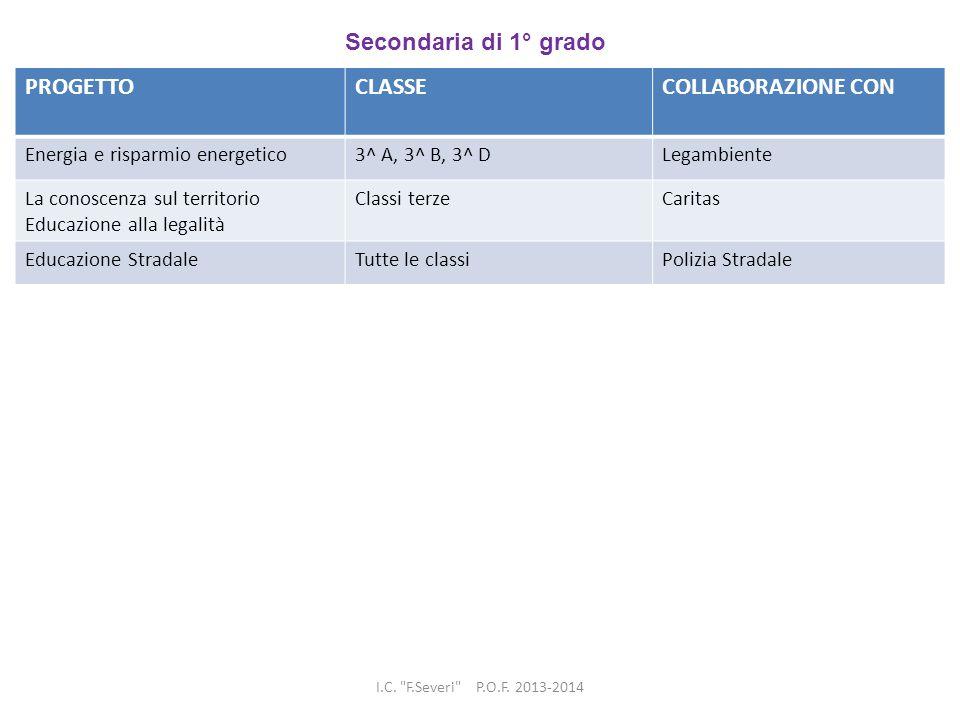 Secondaria di 1° grado PROGETTO CLASSE COLLABORAZIONE CON