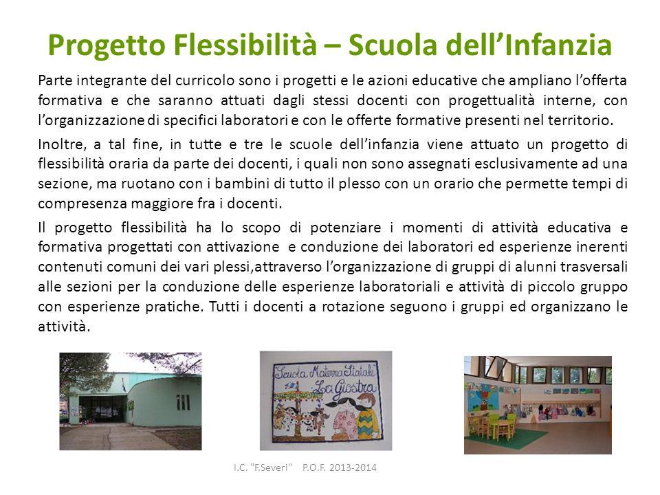 Progetto Flessibilità – Scuola dell'Infanzia
