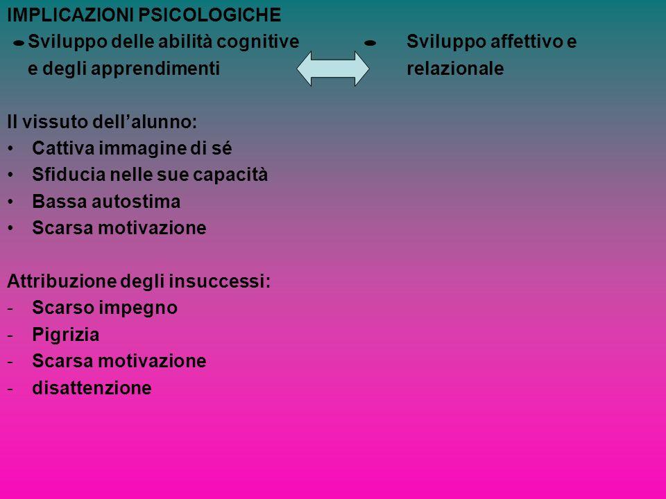 IMPLICAZIONI PSICOLOGICHE