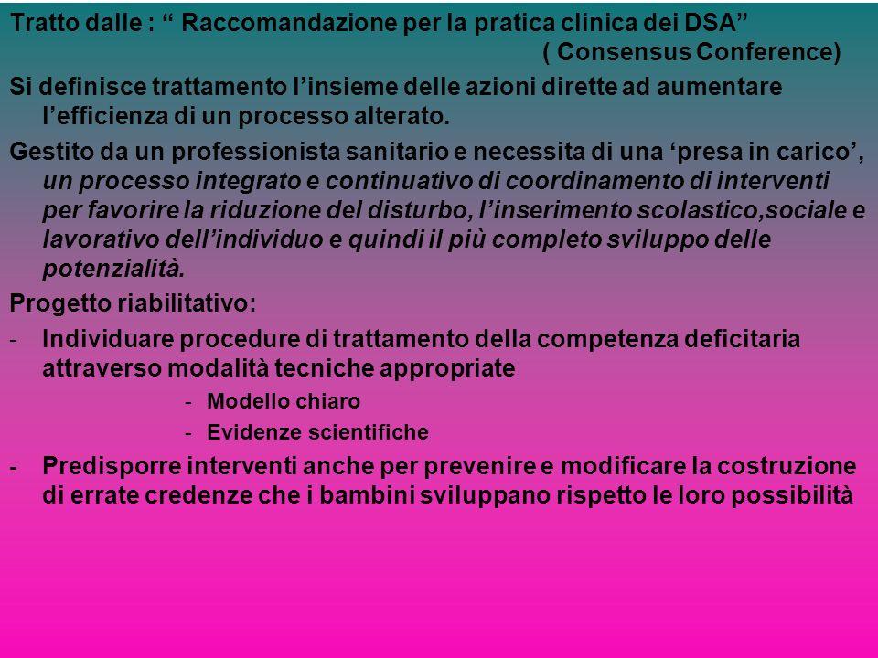 Progetto riabilitativo: