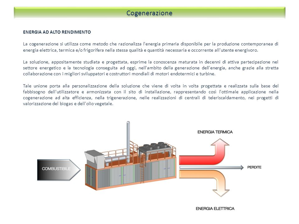 Cogenerazione ENERGIA AD ALTO RENDIMENTO