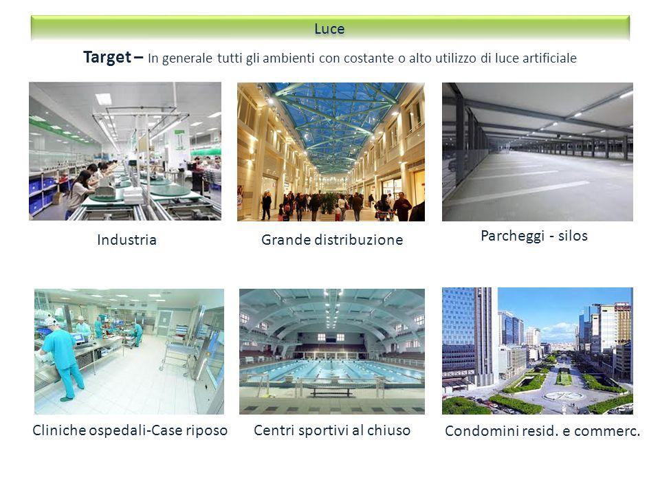 Luce Target – In generale tutti gli ambienti con costante o alto utilizzo di luce artificiale. Grande distribuzione.