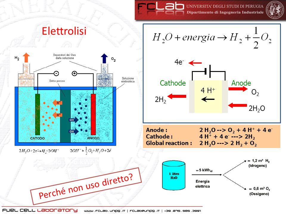 Elettrolisi Perché non uso diretto Anode Cathode 2H2O 2H2 O2 4e- 4 H+
