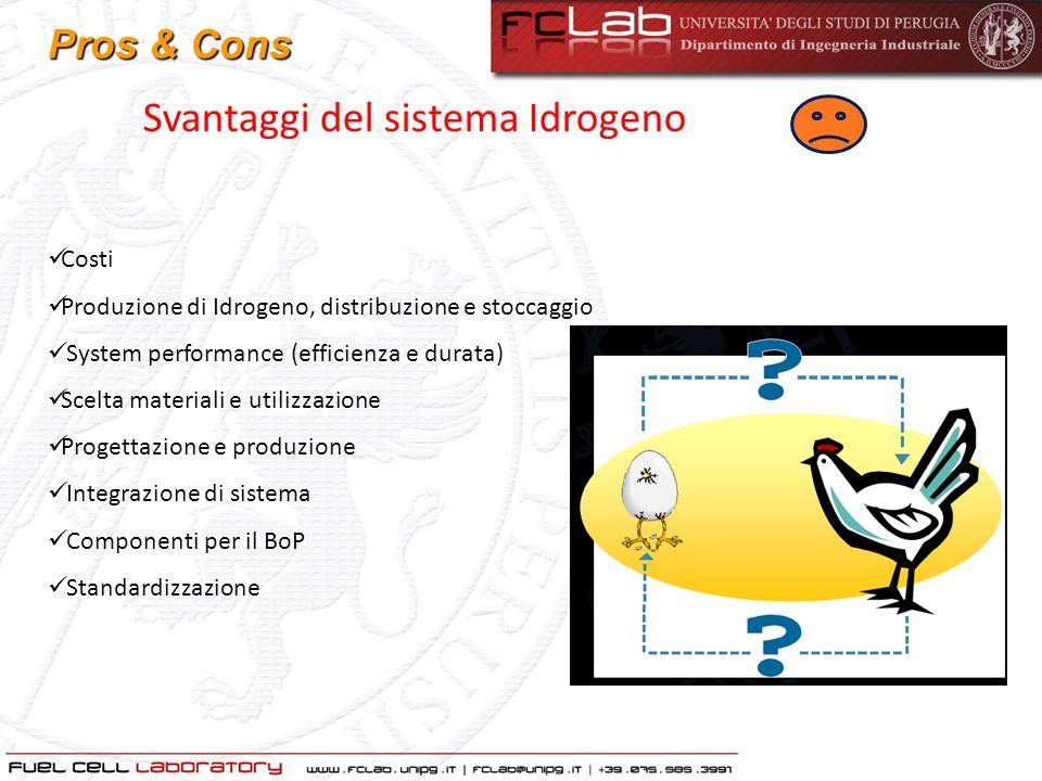 Svantaggi del sistema Idrogeno