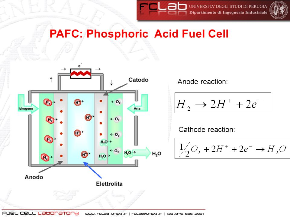 PAFC: Phosphoric Acid Fuel Cell