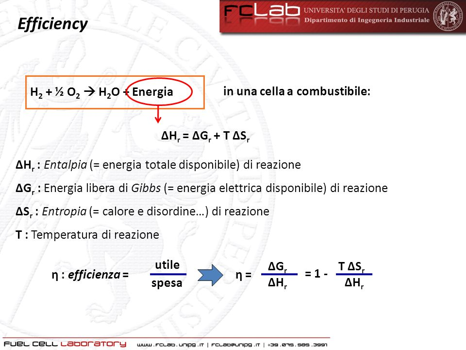 Efficiency H2 + ½ O2  H2O + Energia in una cella a combustibile: