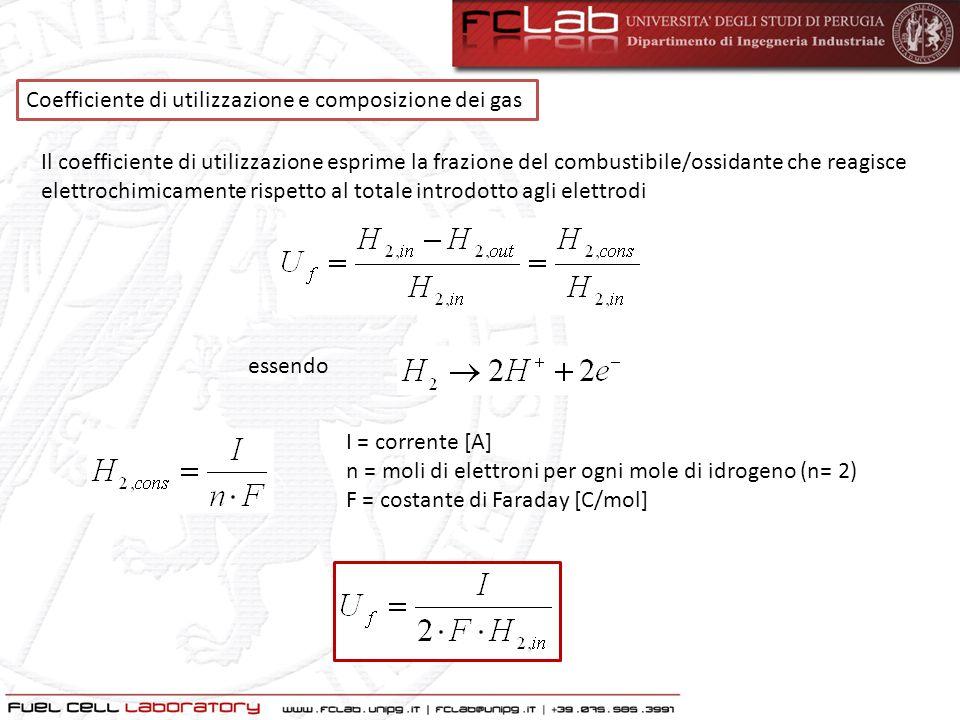 Coefficiente di utilizzazione e composizione dei gas