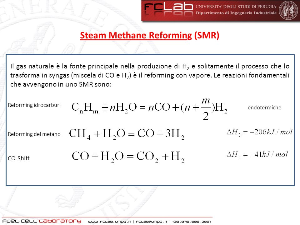 Steam Methane Reforming (SMR)