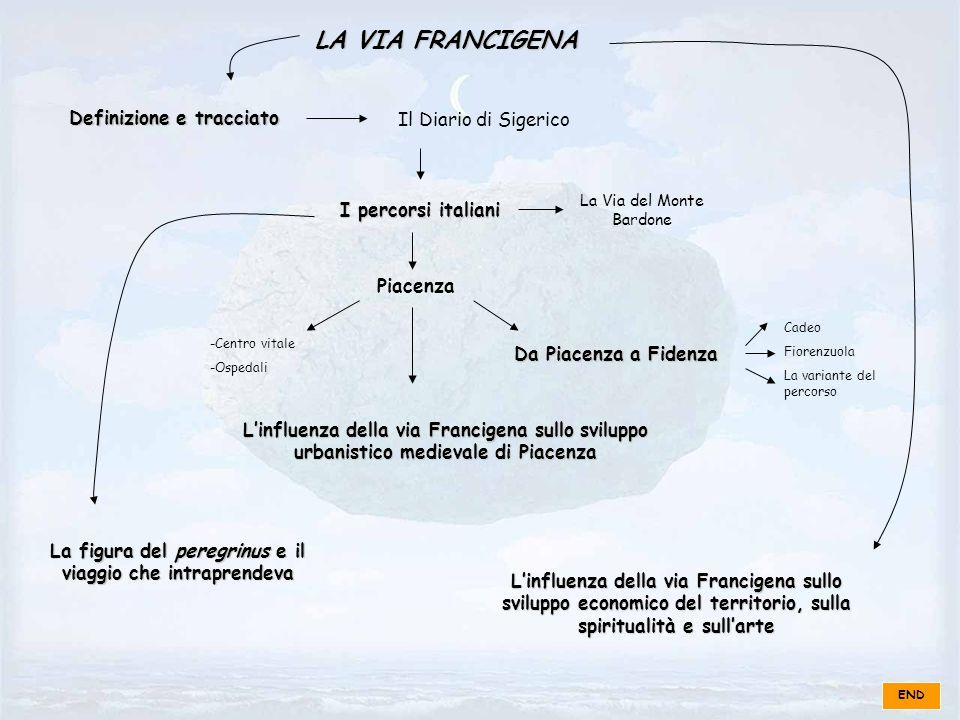 LA VIA FRANCIGENA Definizione e tracciato Il Diario di Sigerico