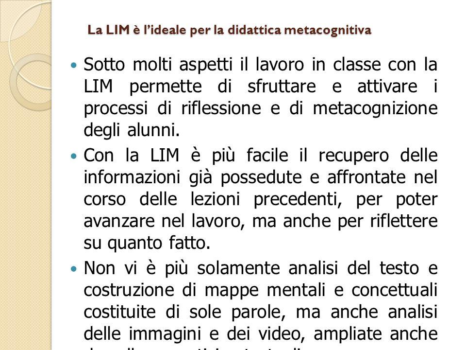 La LIM è l'ideale per la didattica metacognitiva