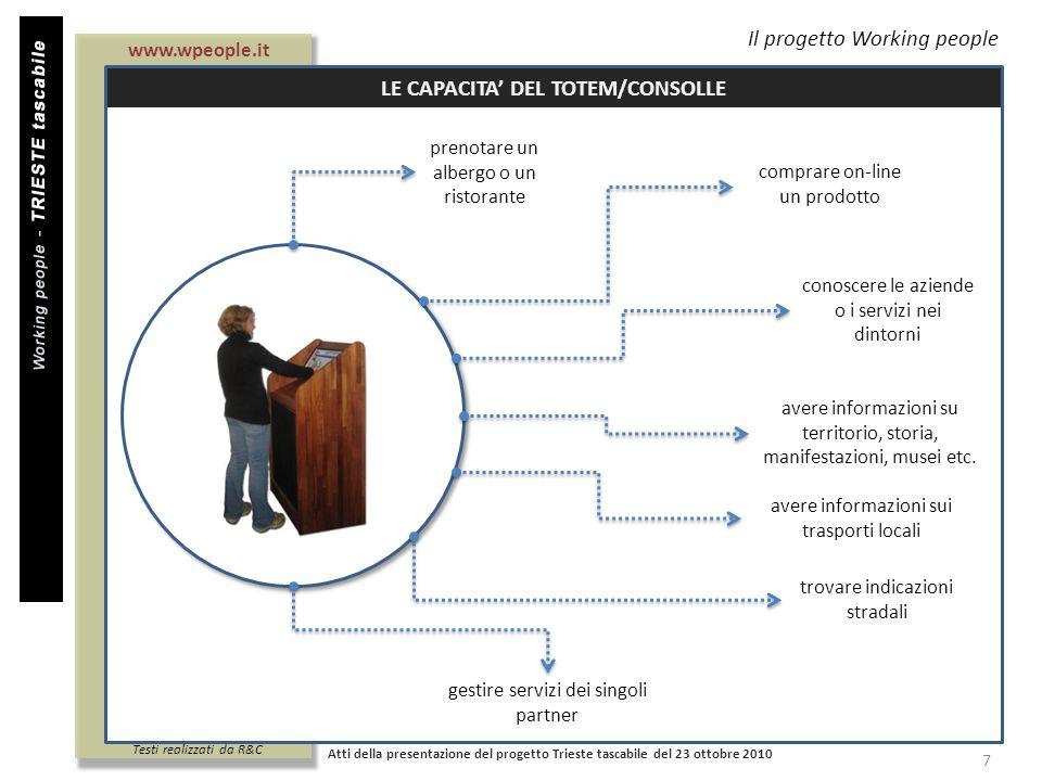 LE CAPACITA' DEL TOTEM/CONSOLLE