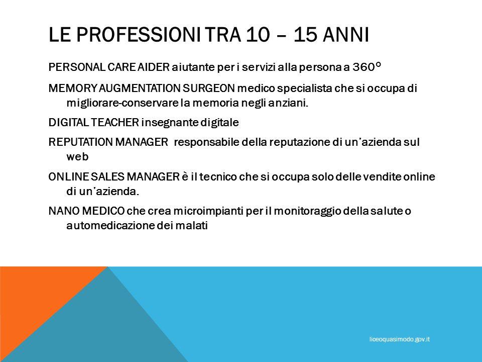 LE PROFESSIONI TRA 10 – 15 ANNI