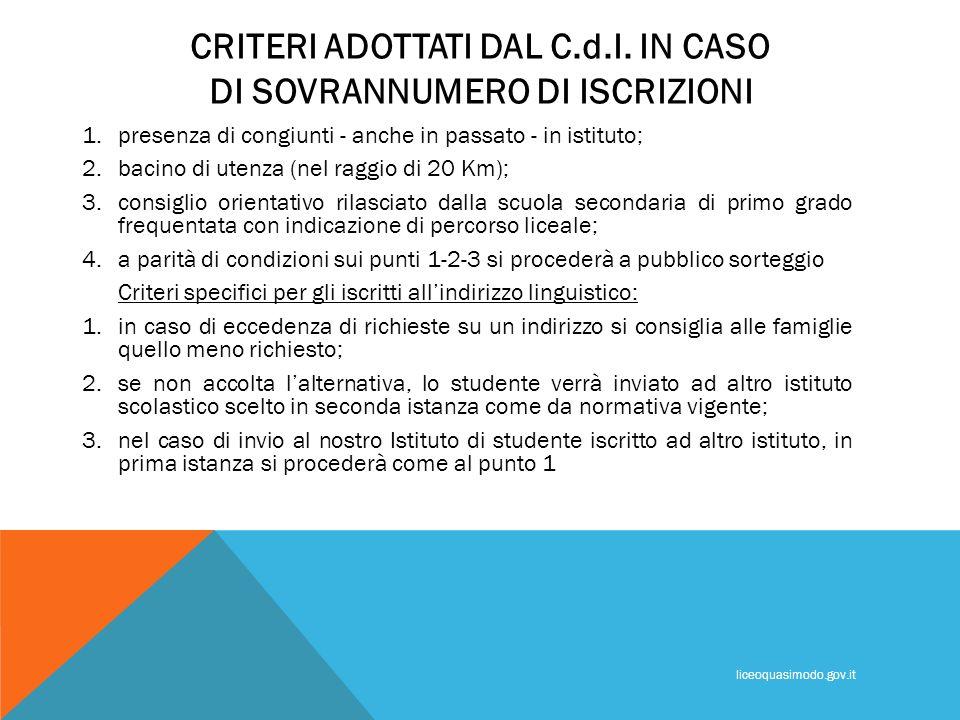 CRITERI ADOTTATI DAL C.d.I. IN CASO DI SOVRANNUMERO DI ISCRIZIONI