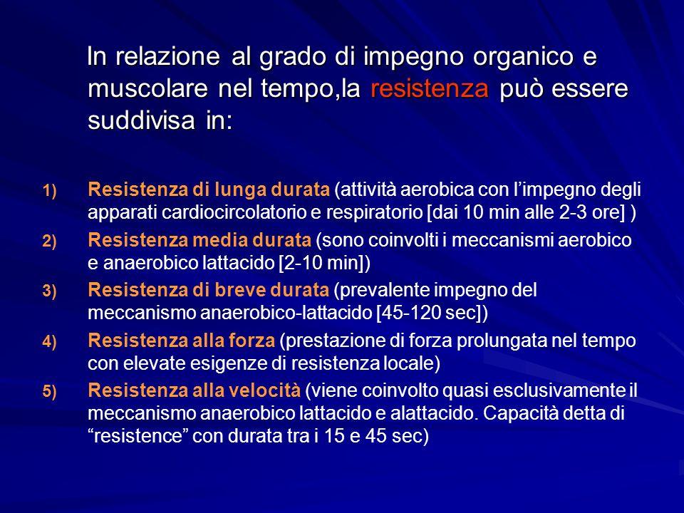 In relazione al grado di impegno organico e muscolare nel tempo,la resistenza può essere suddivisa in: