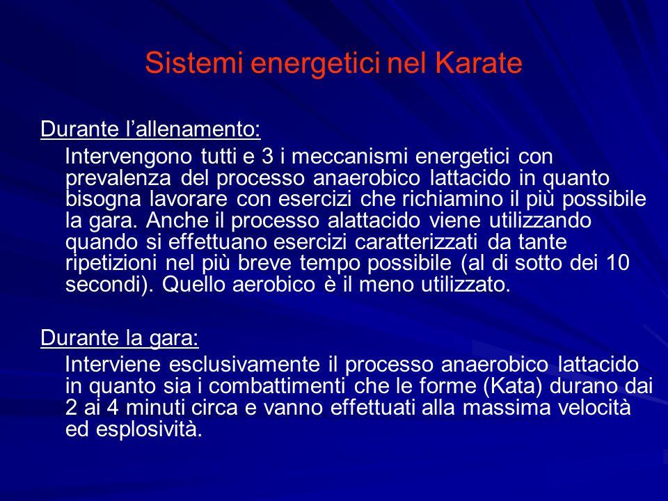 Sistemi energetici nel Karate
