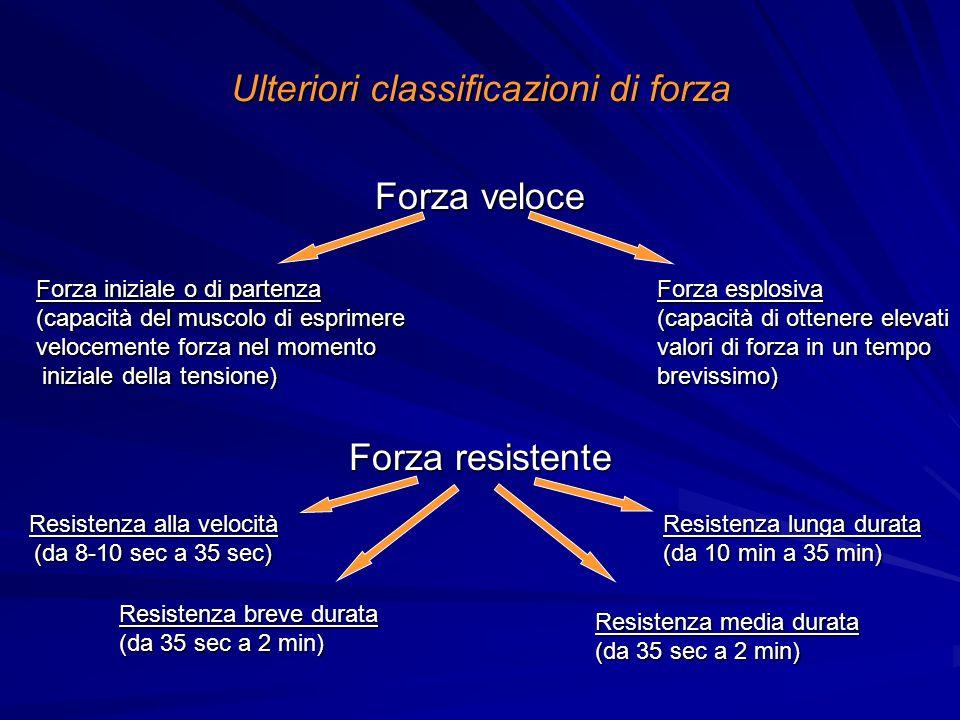 Ulteriori classificazioni di forza