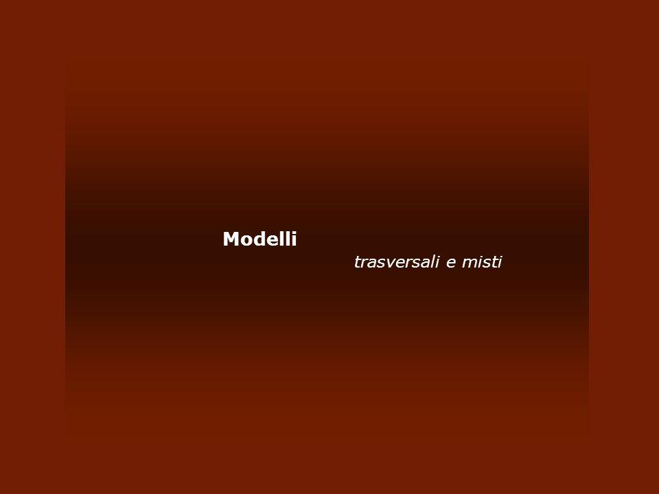 Modelli trasversali e misti Modello M. Lipman Philosophy for children