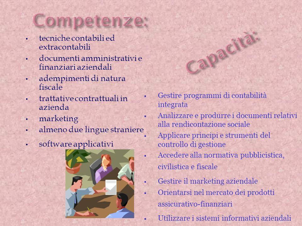 Competenze: Capacità: