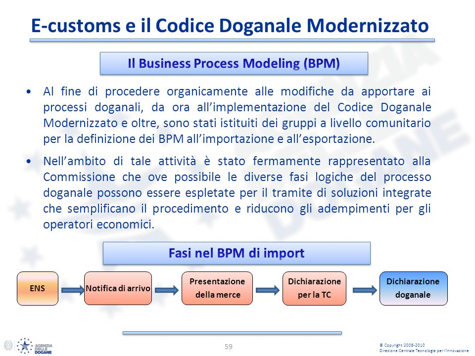 Il Business Process Modeling (BPM)