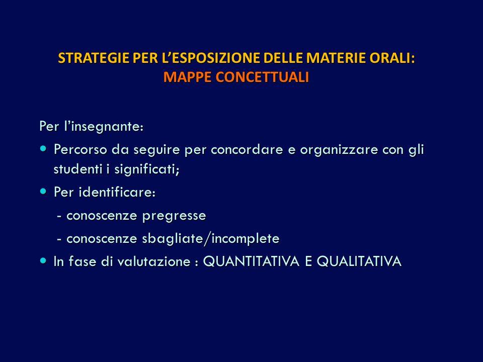 STRATEGIE PER L'ESPOSIZIONE DELLE MATERIE ORALI: