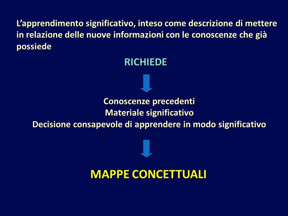 MAPPE CONCETTUALI RICHIEDE