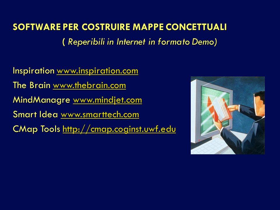 SOFTWARE PER COSTRUIRE MAPPE CONCETTUALI ( Reperibili in Internet in formato Demo) Inspiration www.inspiration.com The Brain www.thebrain.com MindManagre www.mindjet.com Smart Idea www.smarttech.com CMap Tools http://cmap.coginst.uwf.edu