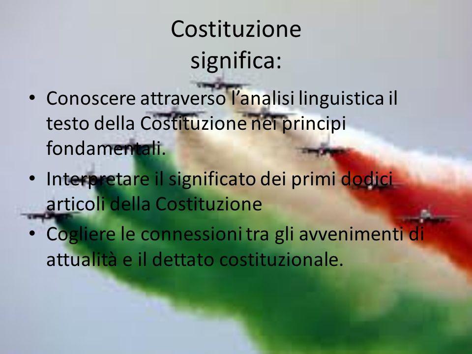 Costituzione significa: