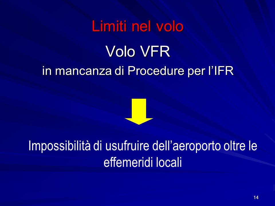 Limiti nel volo Volo VFR