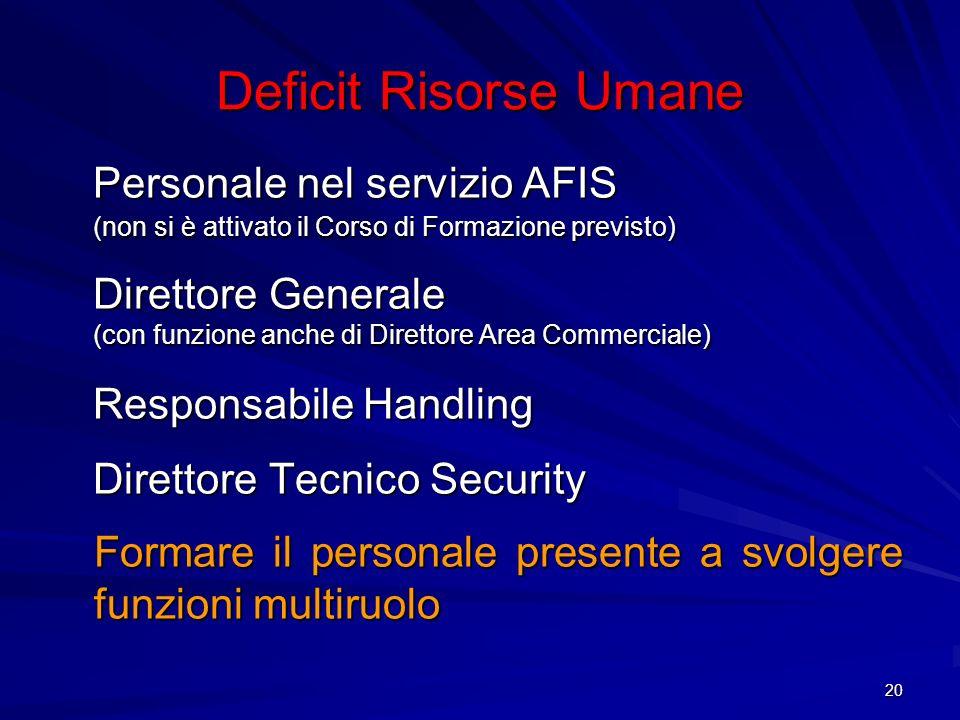 Deficit Risorse Umane Personale nel servizio AFIS