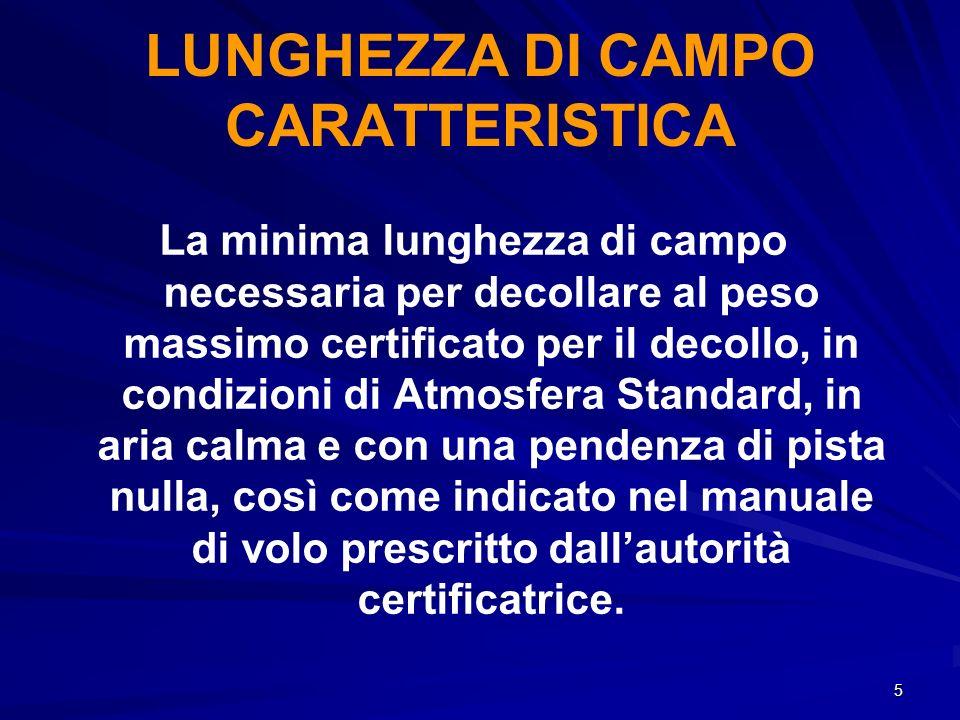 LUNGHEZZA DI CAMPO CARATTERISTICA