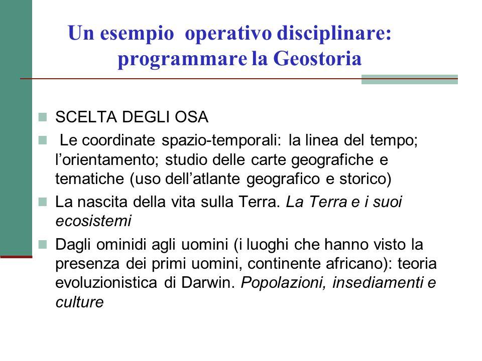 Un esempio operativo disciplinare: programmare la Geostoria