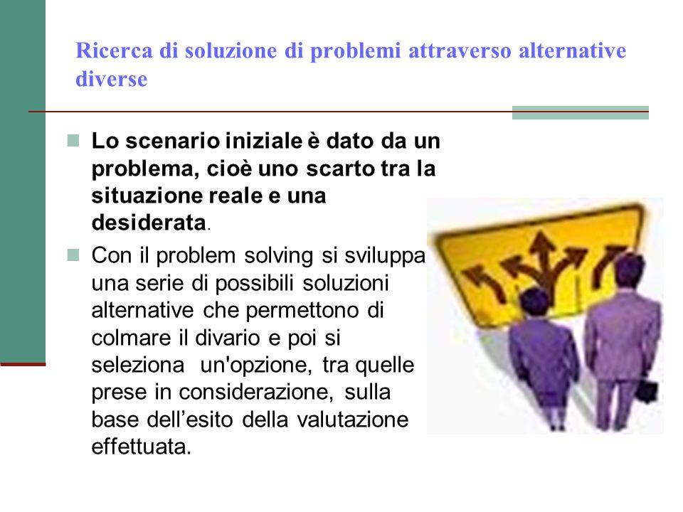 Ricerca di soluzione di problemi attraverso alternative diverse