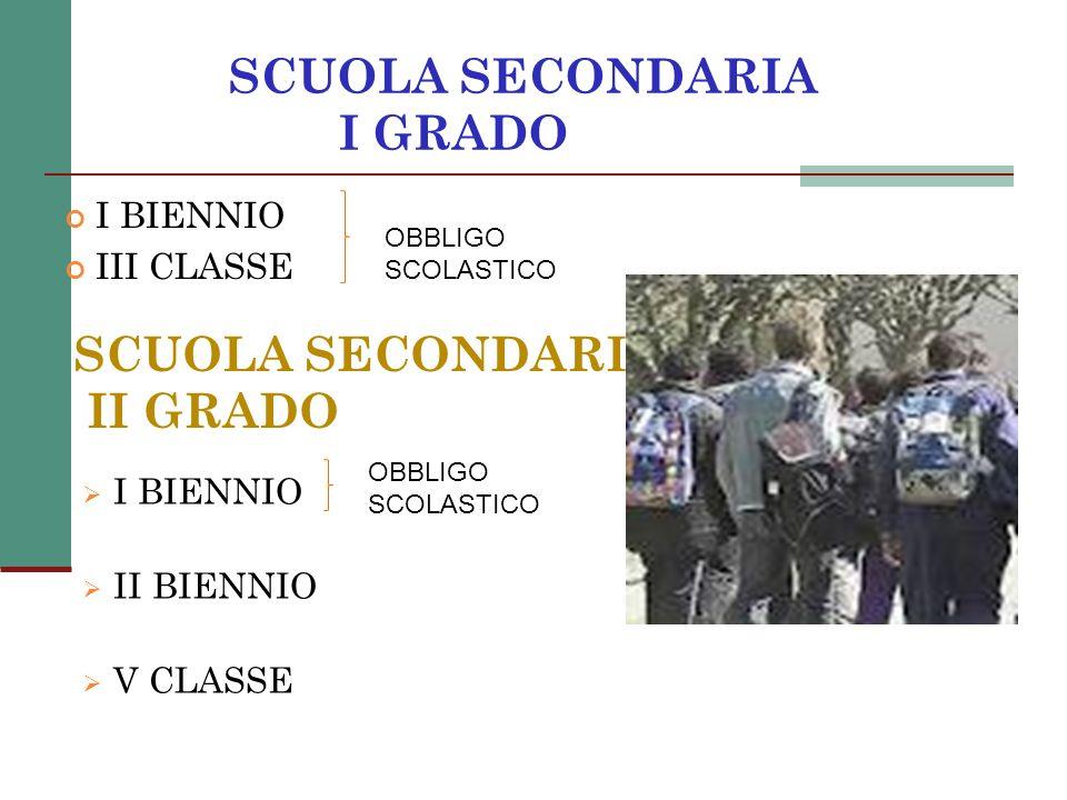 SCUOLA SECONDARIA I GRADO SCUOLA SECONDARIA II GRADO I BIENNIO