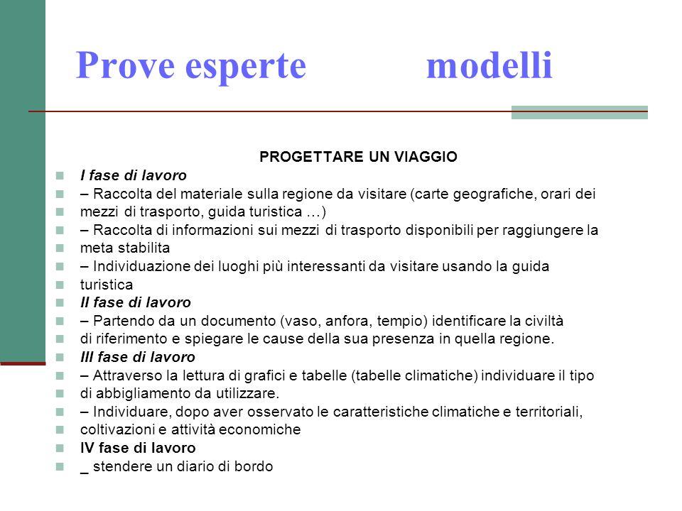 Prove esperte modelli PROGETTARE UN VIAGGIO I fase di lavoro