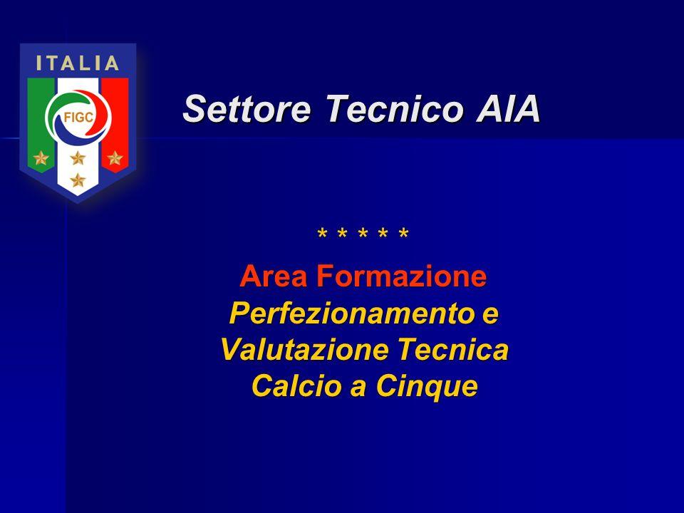 Settore Tecnico AIA * * * * * Area Formazione Perfezionamento e