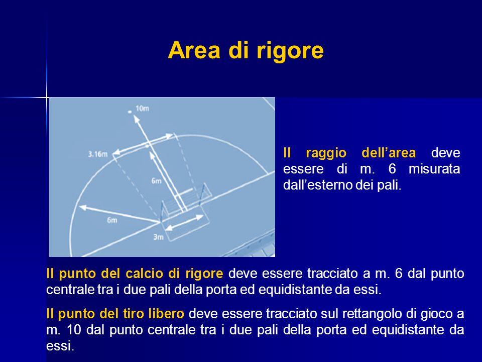 Area di rigore Il raggio dell'area deve essere di m. 6 misurata dall'esterno dei pali.
