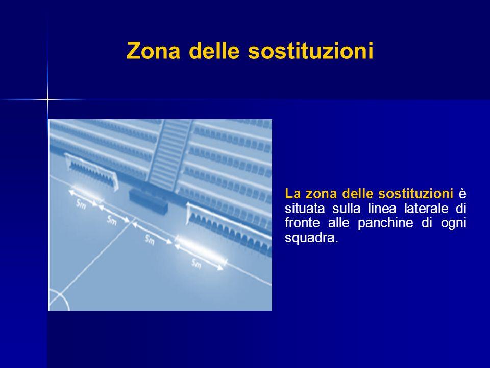 Zona delle sostituzioni