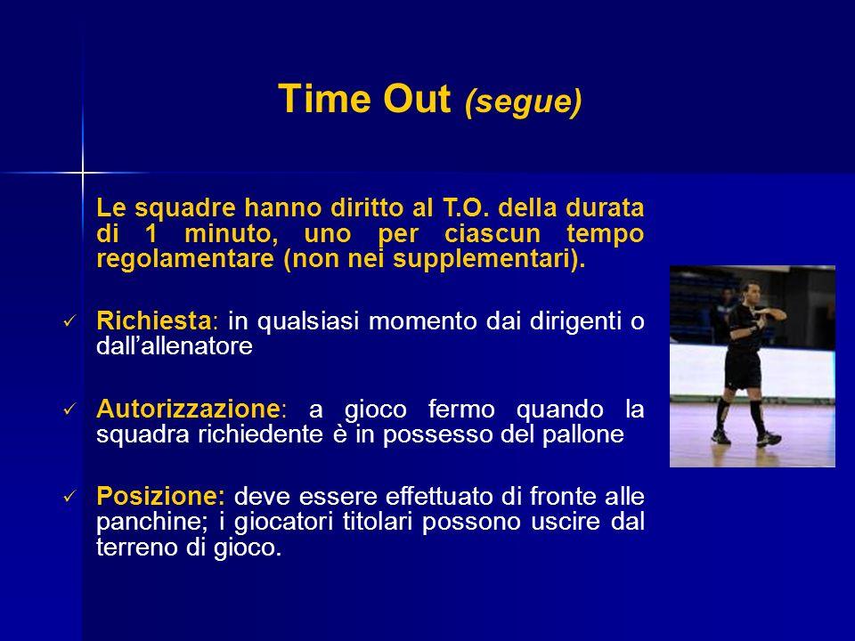 Time Out (segue) Le squadre hanno diritto al T.O. della durata di 1 minuto, uno per ciascun tempo regolamentare (non nei supplementari).