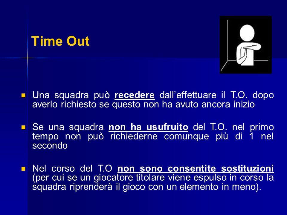 Time Out Una squadra può recedere dall'effettuare il T.O. dopo averlo richiesto se questo non ha avuto ancora inizio.