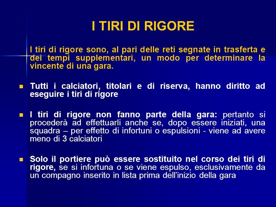 I TIRI DI RIGORE