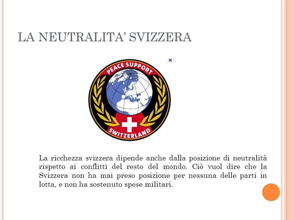 LA NEUTRALITA' SVIZZERA