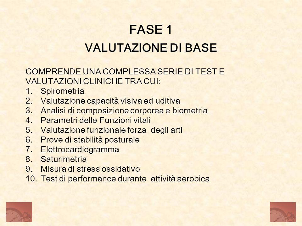 FASE 1 VALUTAZIONE DI BASE