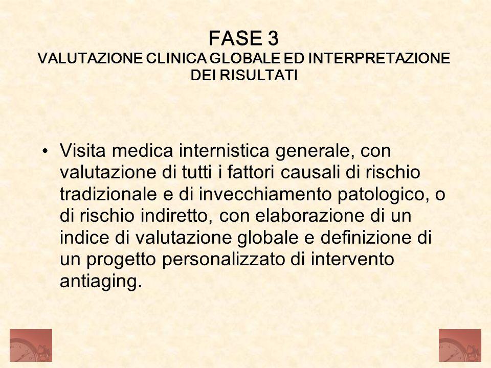 FASE 3 VALUTAZIONE CLINICA GLOBALE ED INTERPRETAZIONE DEI RISULTATI